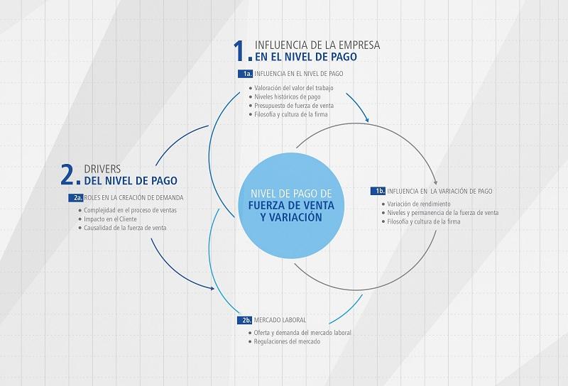 Rediseno-de-sistemas-de-incentivos2